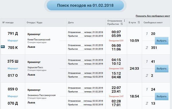 В «Укрзалізниці» з`явилась нова функція замовлення квитків зпересадками