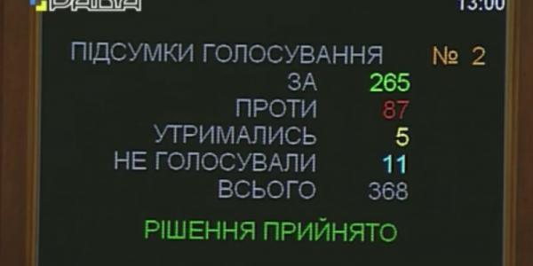 Нардеп Шаповалов поддержал децентрализацию