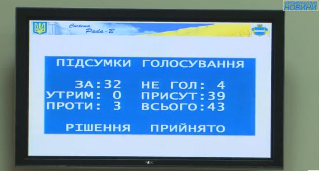 Муниципальная полиция в Кременчуге будет заниматься только охраной