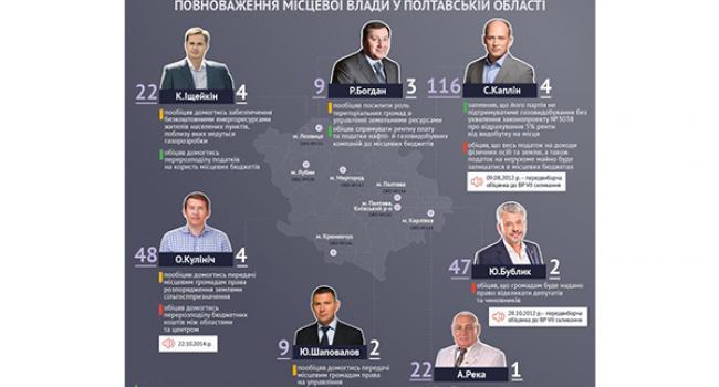 Нардеп –тушка Шаповалов, у порівняні з колегами, навіть нічого і не обіцяє виборцям