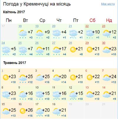 Гидромецентр погода в вязьме на 2 дня