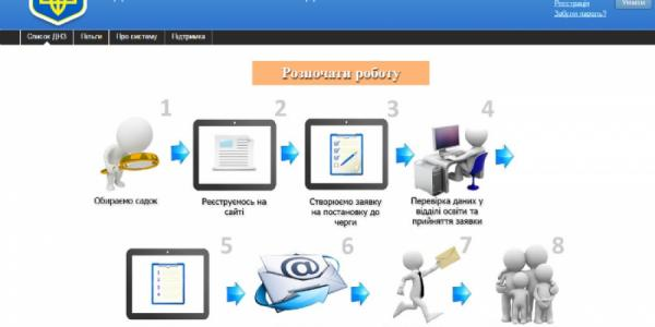 В кременчугский детсад-школу открыта онлайн-запись детей