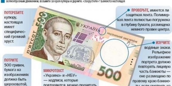 Кременчуг заполоняют поддельные гривны и валюта