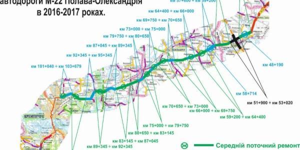 Облгосадминистрация показала, как ремонтируется трасса Полтава-Кременчуг