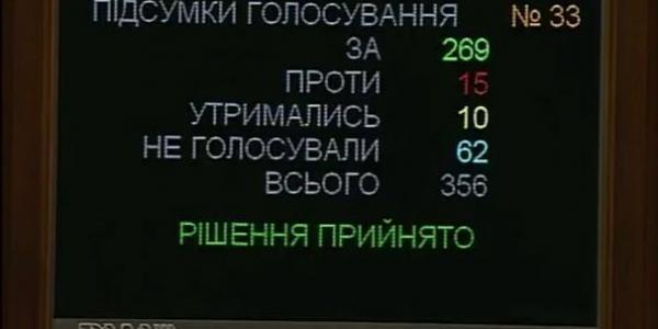 Рада встановила мовні квоти на ТБ: 75% ефіру - лише українською