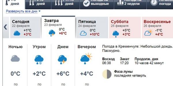 Облавтодор Полтавщины предупреждает:что дожди ухудшат дороги