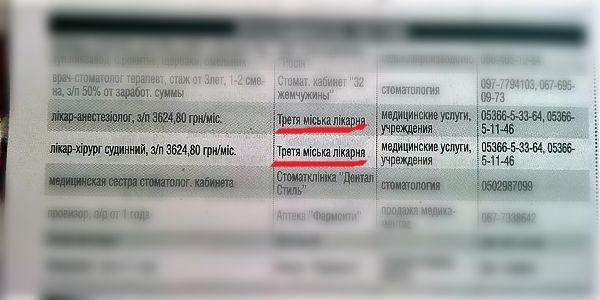 В больнице «Кременчугская», из-за кадрового голода, страдают пациенты, а врачей директор Сычев ищет по «Приватке»
