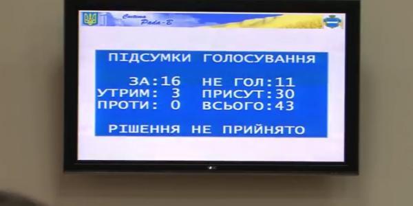 Депутаты Кременчуга не поддержали предложение об уменьшении фиксированных ставок единого налога