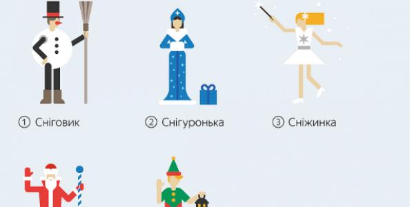 На Полтавщине снеговики победили Дзидзьо