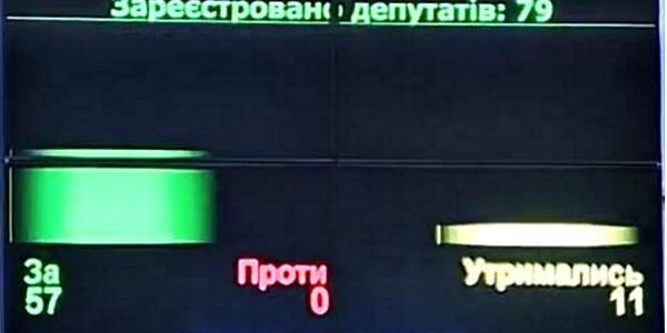 Главврачам нескольких кременчугских больниц депутаты облсовета продлили контракты