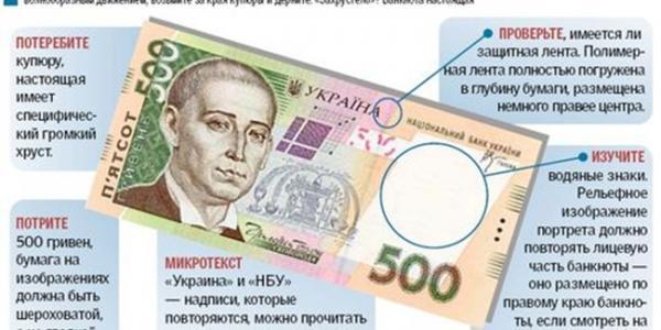 В Кременчуці вкотре виявили фальшиві гроші