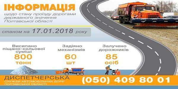 На Полтавщині на дорогах державного значення цілодобово усувають замети - Служба автомобільних доріг