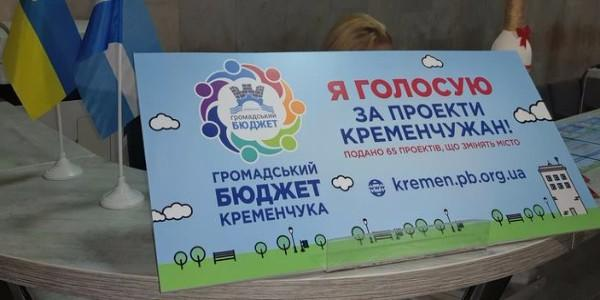 В голосуванні за проекти Громадського бюджету Кременчука змінився лідер