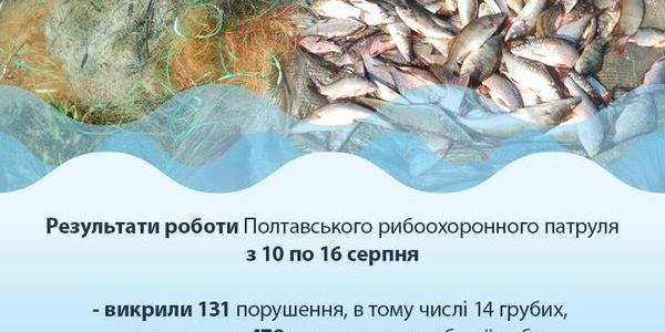 За тиждень Полтавський рибпатруль вилучив більш 400 кг незаконно добутої риби