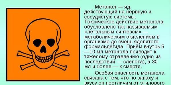 Парочка горілку запивала метанолом
