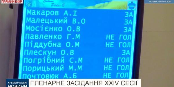 Кременчуцька міськрада просить Президента, Голову ВР та Вищу раду правосуддя звільнити суддю, яка відпустила обвинувачених у вбивстві мера Бабаєва