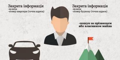 Рада за раскрытие информации по имуществу чиновников, а Шаповалов – не голосует