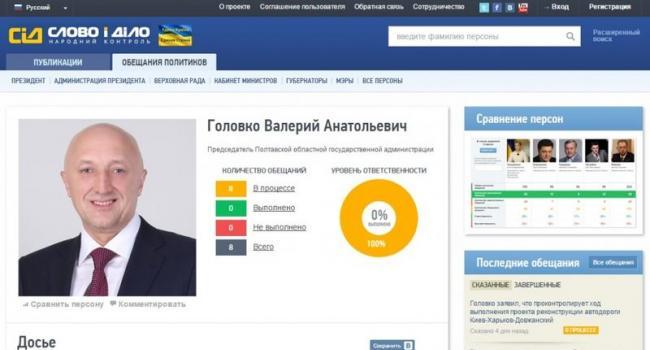 За губернатором Валерием Головко установлена «слежка»