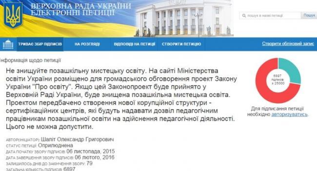 Кременчугские педагоги-внешкольники отстаивают свое право на существование