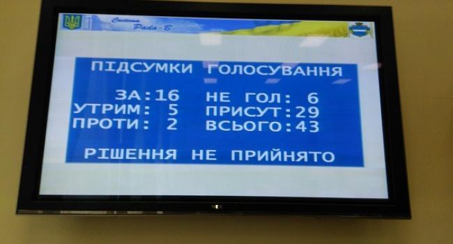 Кременчуцька міська рада не підтримала скасування підвищення тарифів на тепло і гарячу воду для кременчужан