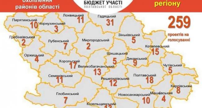 Досягнення: заявки до Бюджету участі подали усі райони Полтавщини